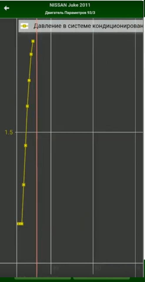 Диагностический сканер для Ниссан Ноут